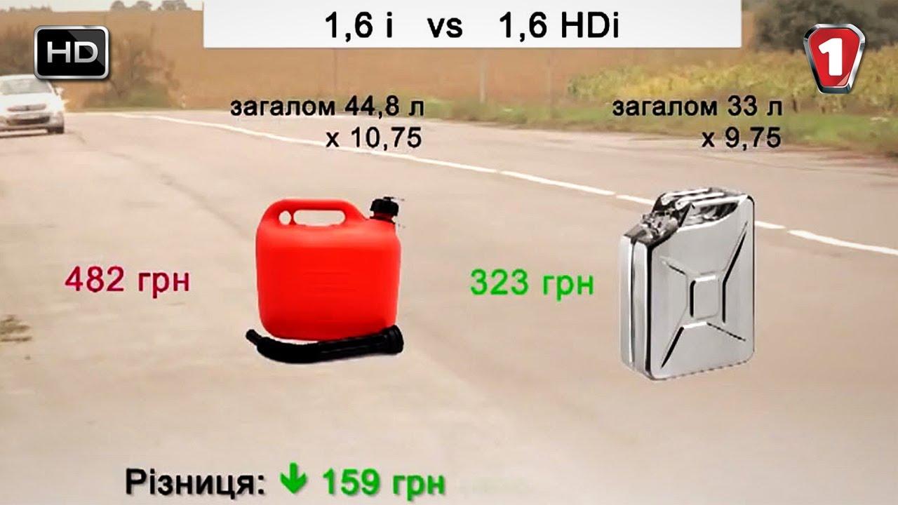 Сравнение дизельных и бензиновых двигателей