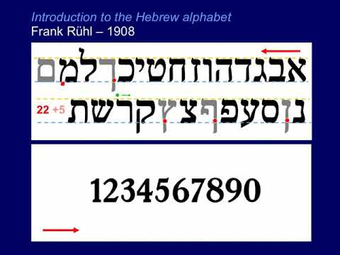 Hebrew typography: reflections of a Latin type