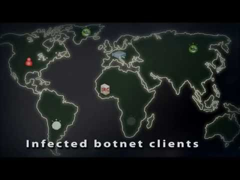 DDOS and BOTNET ATTACKS How they Work Explained.