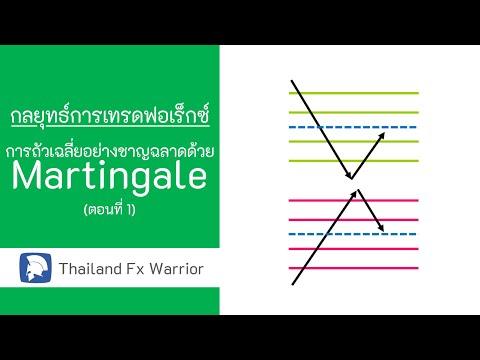 กลยุทธ์การเทรด Forex - การถัวเฉลี่ยอย่างชาญฉลาดด้วย Martingale ตอนที่ 1 - Thailand Fx Warrior