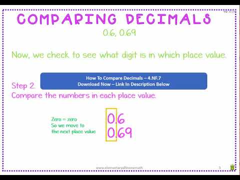 hqdefault  Th Grade Alge Powerpoint on