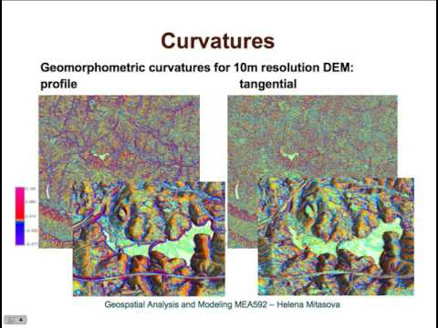 Lecture on curvatures and landforms (NCSU Geospatial Modeling and Analysis)
