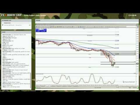 Live Forex Trading Strategy Session - Sponsored by Forex ECN Broker: TradersWay