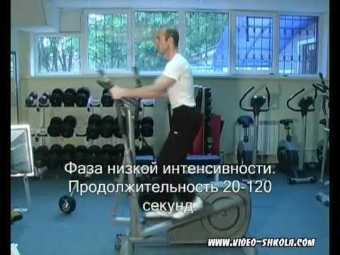 интервальная тренировка для сжигания жира в зале