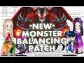 SUMMONERS WAR : New Monster Balancing Info!! Monster Buffs!!