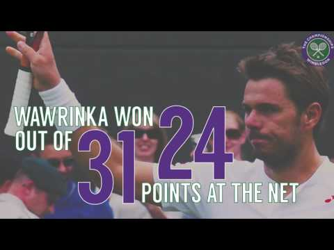 Wimbledon in numbers - Day 2