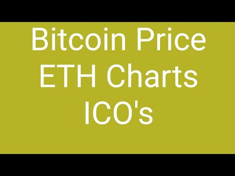 Top Rated App For Updates About Crypto Prices | Get Bitcoin Price Alerts Every Other Minute