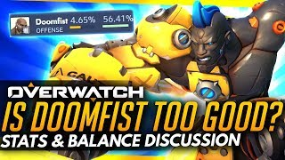 Overwatch | Is Doomfist Really TOO Good? - Stats & Balance Discussion