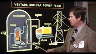How Nuclear Reactors work : Explained by James Hampton : China Syndrome