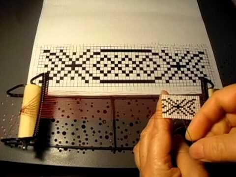 Como usar forex tutorial