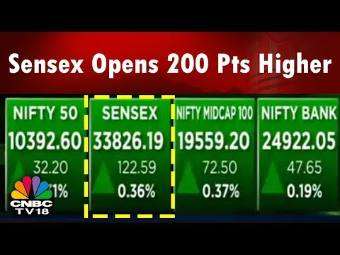 Nifty Reclaims 10,400, Sensex Opens 200 Points Higher | Market Opening Bell | CNBC TV18
