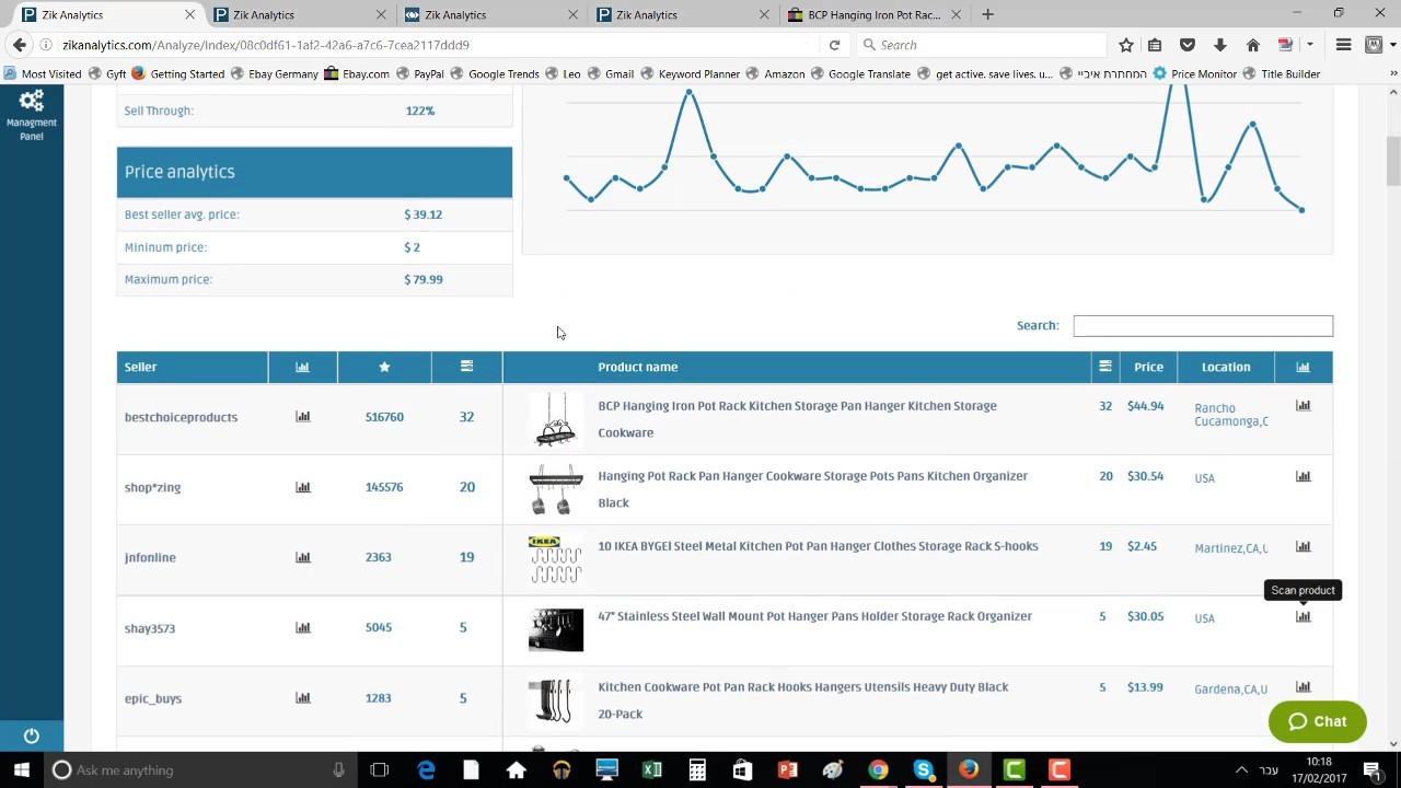 Zik Analytics Powerfull Ebay Market Research Software Dropshipping Youtube