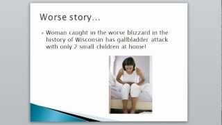 Instant Gallbladder Attack Relief