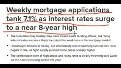 Housing Bubble 2.0 - Increased Home Supply, Interest Rates and Decreasing Mortgage Applications