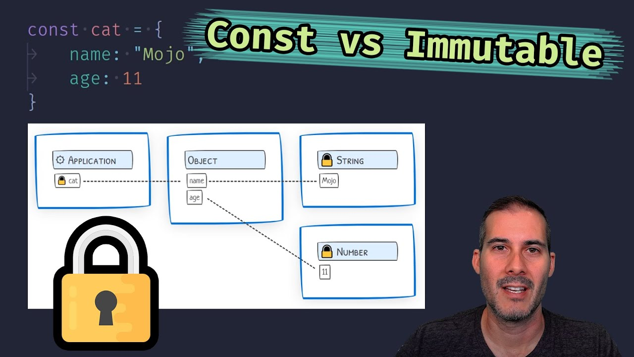 Const vs Immutable (Plus Shallow vs Deep) in JavaScript