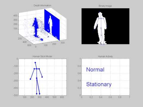 Human activity recognition using Kinect-falling and walking