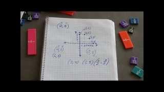 Matemática Básica - EL Plano Cartesiano