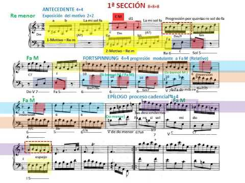 J. S. Bach. Análisis del Preludio BWV 935 en Re menor