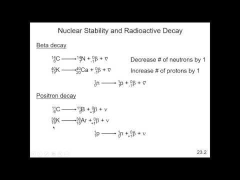 CHM2046 Nuclear reactions