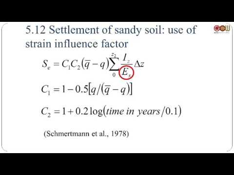 Lec09 基礎工程 Ch 5 Shallow foundations: allowable bearing capacity and settlement (2/3)