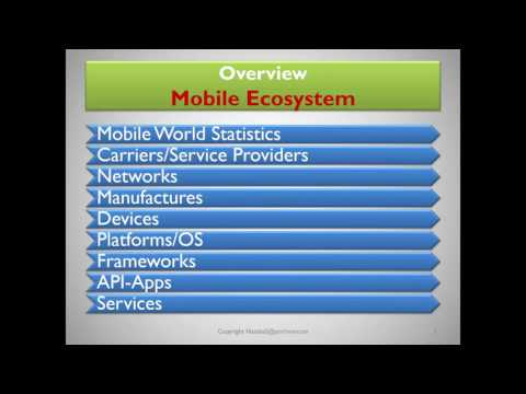 Testing Mobile Application - an overview