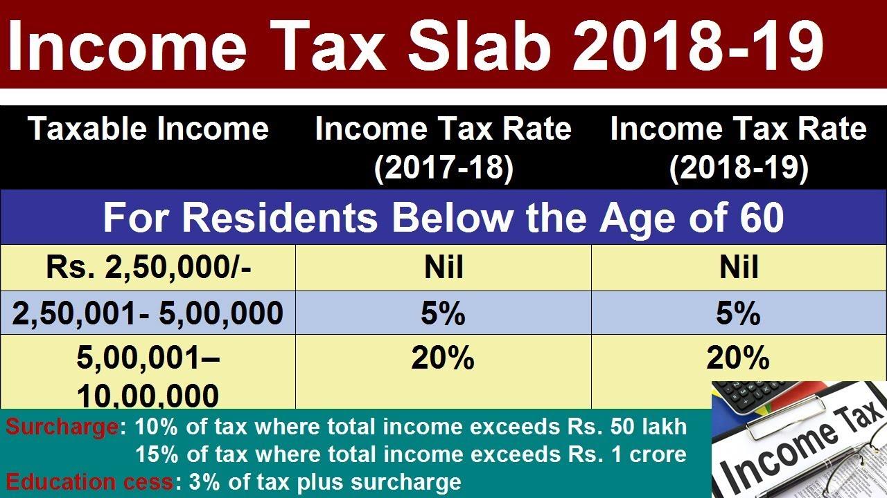 Income Tax Slab 2018 19 Budget 2018 19 Income Tax Slab Rate