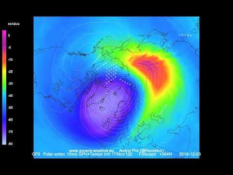 GFS Stratosphere Warming Forecast 17/November/2019 12z - Severe Weather Europe   RECRETOS