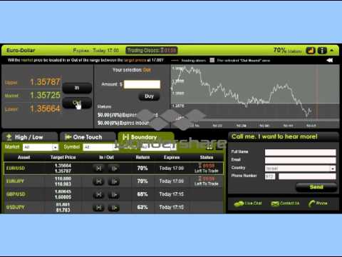 Trader option binaire demo