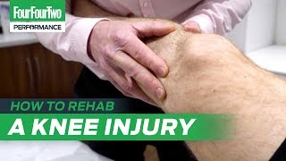 how-to-diagnose-and-rehab-a-knee-injury-sports-injury-clinic