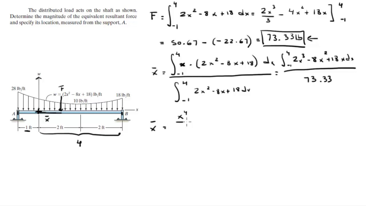 Determine The Magnitude Of The Equivalent Resultant Force