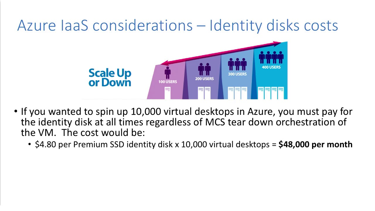 Citrix Synergy TV - SYN230 - Citrix Cloud and Azure: real-world  experiences