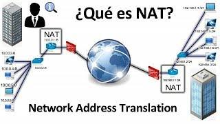¿Qué es NAT? (Network Address Translation) [Conceptos, Definición, Tipos, Funcionamiento]