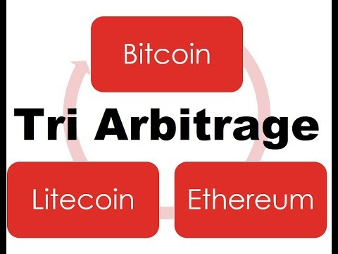 Triangular Arbitrage Bitcoin Bot In Python - Example Code  - Ch 5.13