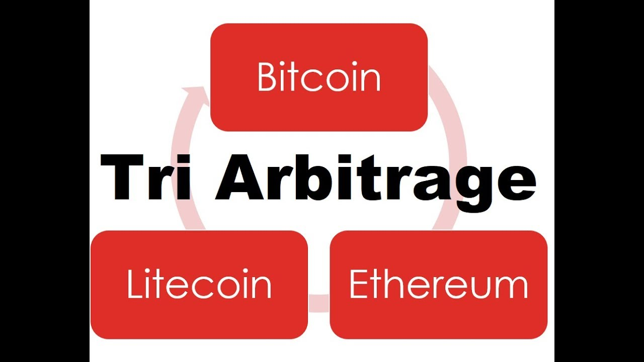 Crypto Triangular Arbitrage with on Binance Exchange with