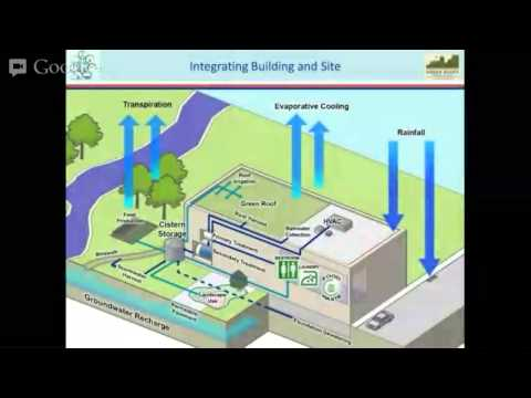 Net Zero Water Introduction