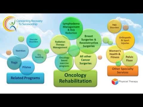 An intro to Oncology Rehab - Outpatient Physical Therapy