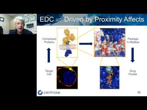 James Prudent - Novel Precision medicines that exploit Proximity