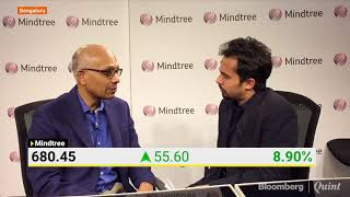 Strong Execution Drives Mindtree's Q3