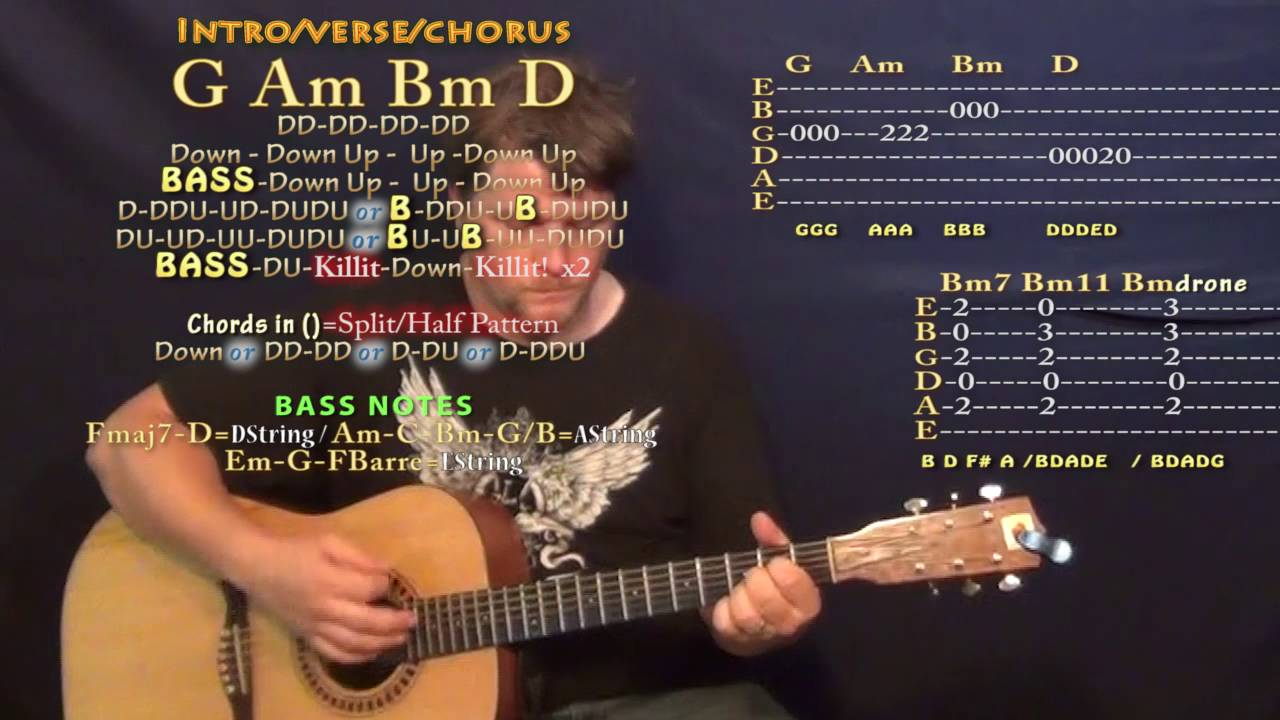 Luv Tory Lanez Guitar Lesson Chord Chart G Am Bm D Youtube