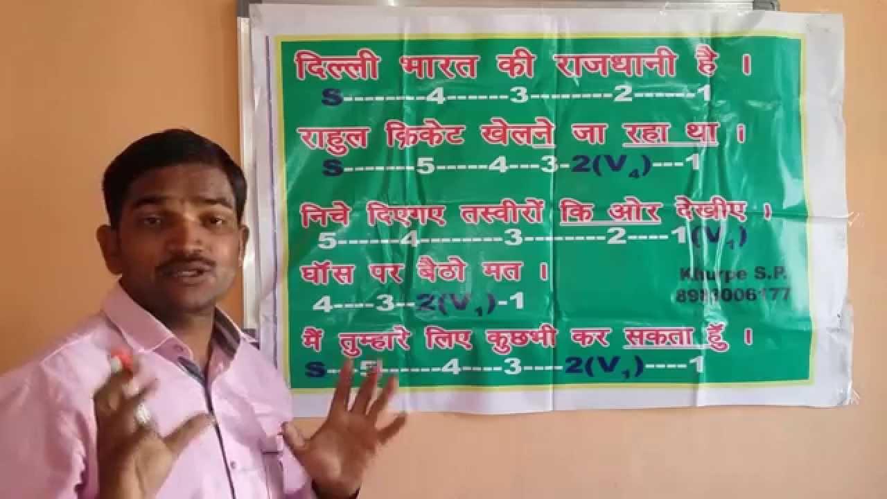 Spoken english learning videos in hindi grammar class oriya speaking course through youtube