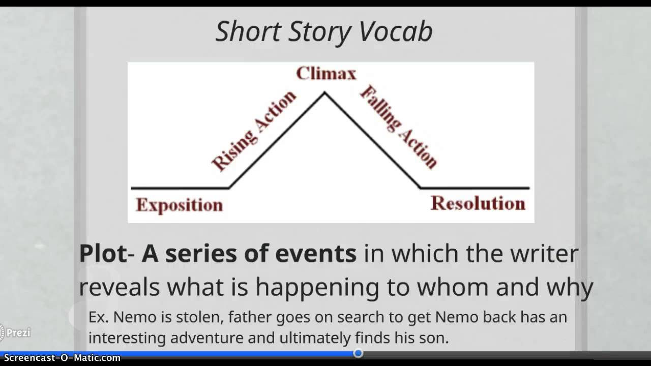 The 7 Elements of a Short Story Flipped Classroom Lesson