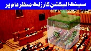 Senate elections 2018: Unofficial results | Dunya News