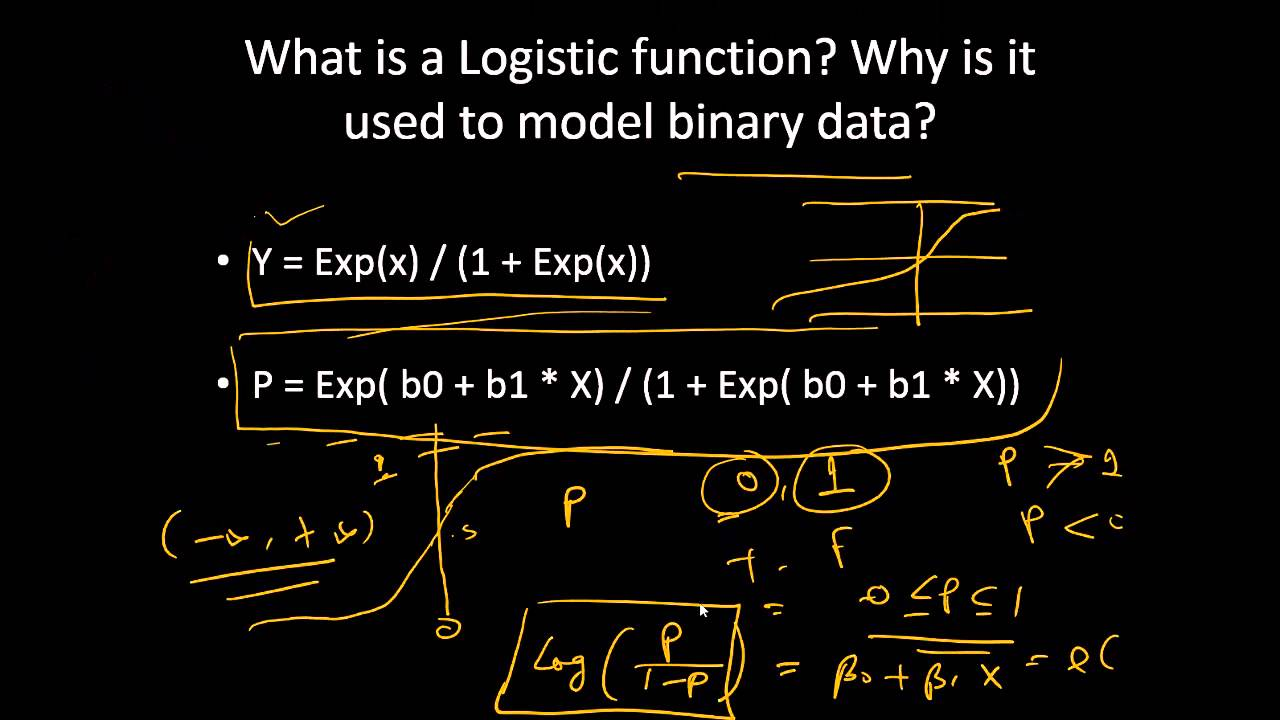 analytics interview frequently asked questions on logistic analytics interview frequently asked questions on logistic regression data science