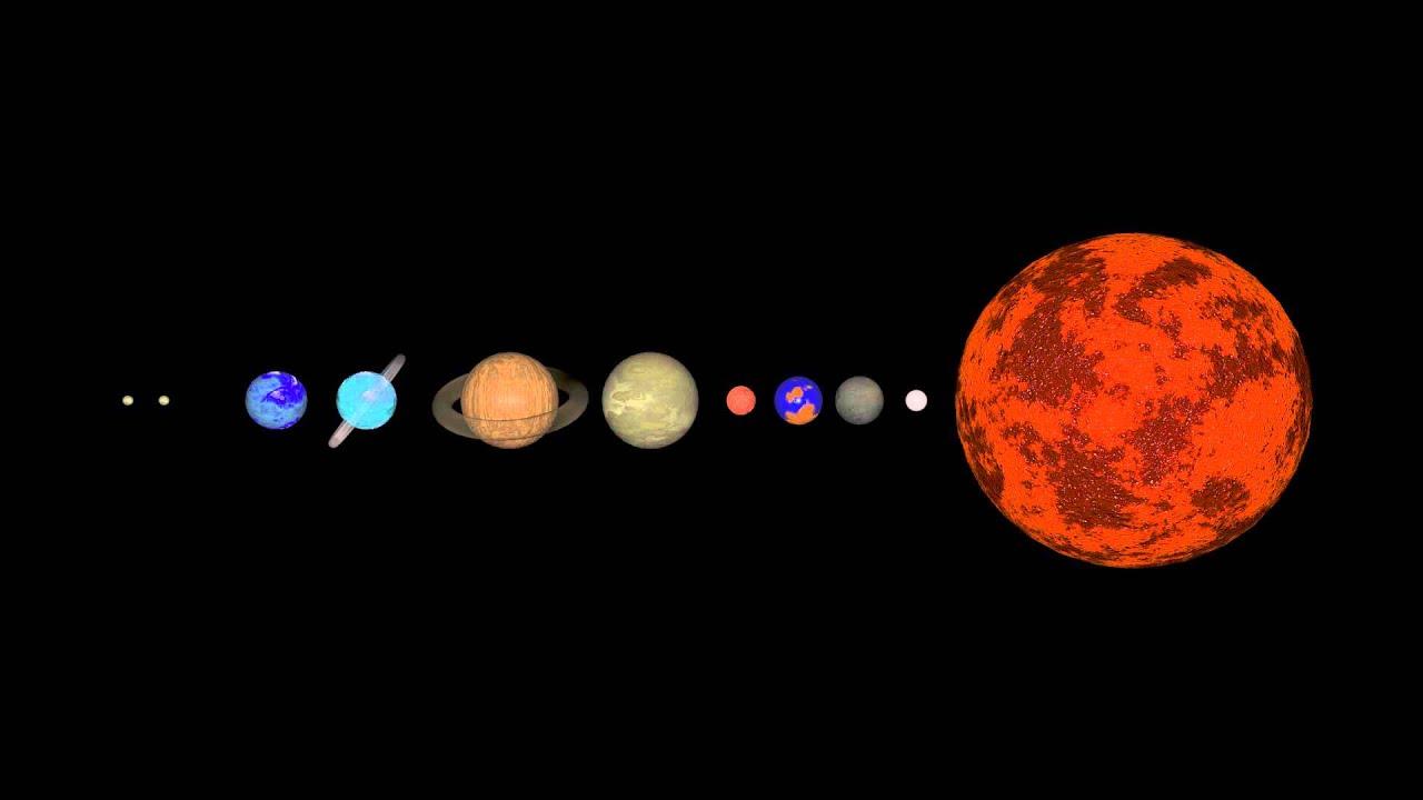 3d Earth Wallpaper Hd Solsystemet Youtube