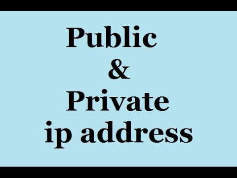 Public and Private ip address