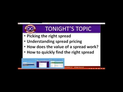 Monday Nadex Webinar 03/14/2016 Picking The Right Spread