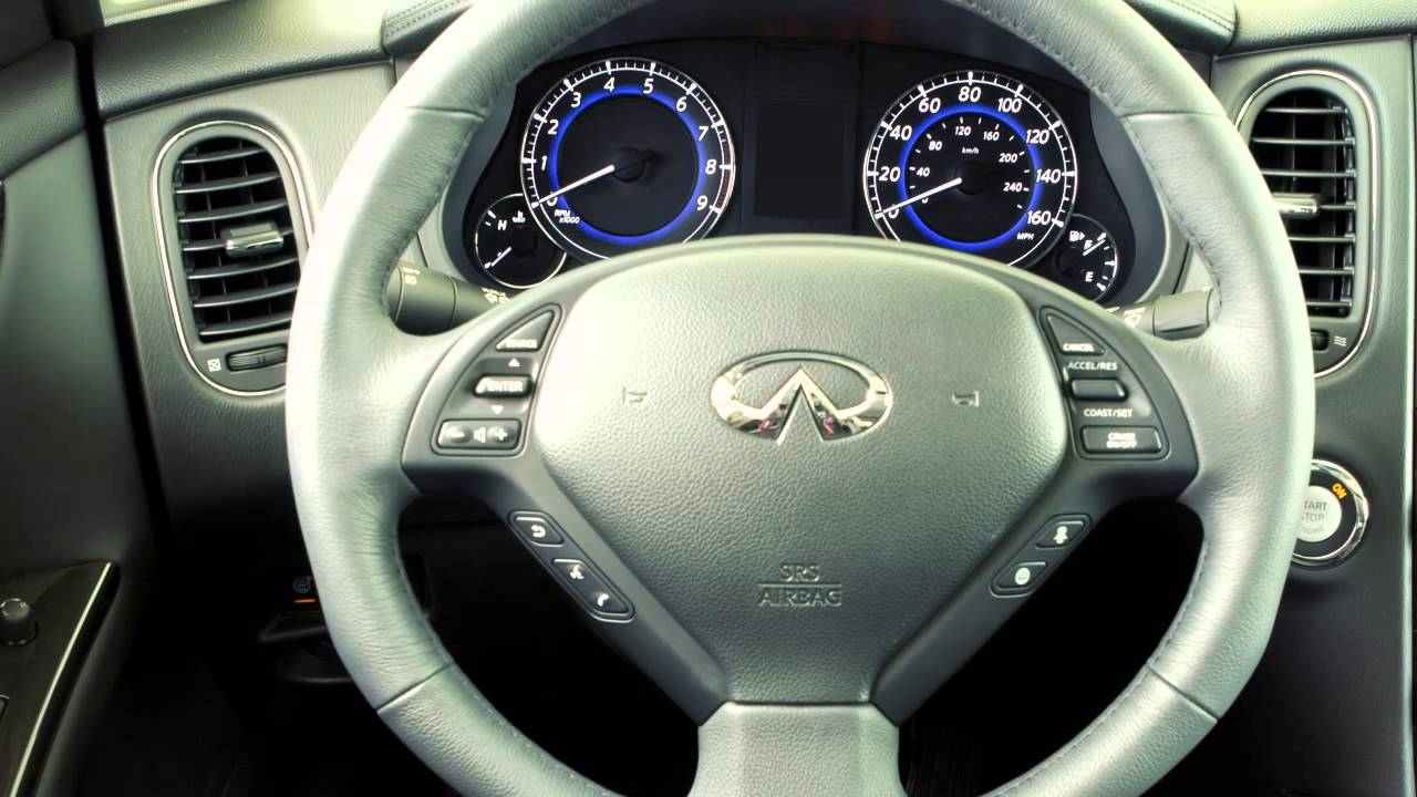 Intelligent Cruise Control (Full Speed Range)(if So Equipped)