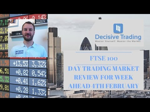 FTSE 100 Day Trading Price Action Market Review 11th Feb