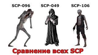 Сравнение всех видов SCP cмотреть видео онлайн бесплатно в высоком качестве - HDVIDEO