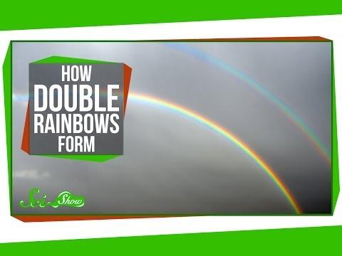 Over the Rainbow: LeVar Burton Explains How DOUBLE Rainbows Form
